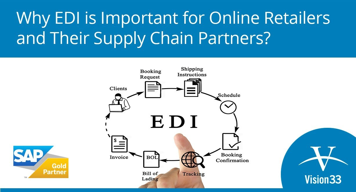 Why is EDI Important for Online Retailers and Supply Chain Partners?