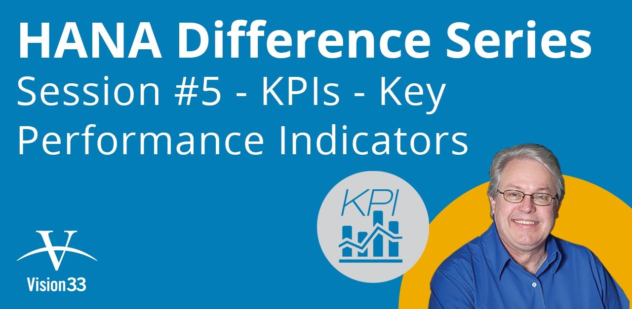 Creating KPIs in SAP Business One Version for SAP HANA